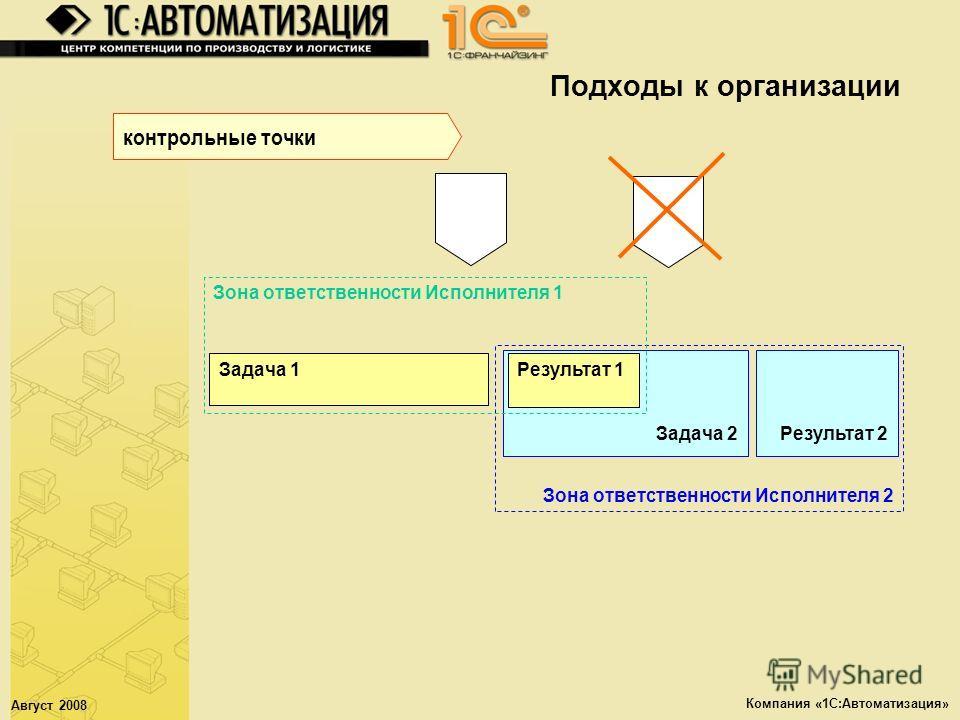 Август 2008 Компания «1С:Автоматизация» Подходы к организации контрольные точки Задача 2 Зона ответственности Исполнителя 2 Зона ответственности Исполнителя 1 Задача 1Результат 1 Результат 2