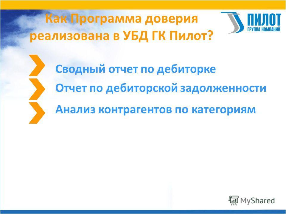 Как Программа доверия реализована в УБД ГК Пилот? Сводный отчет по дебиторке Отчет по дебиторской задолженности Анализ контрагентов по категориям