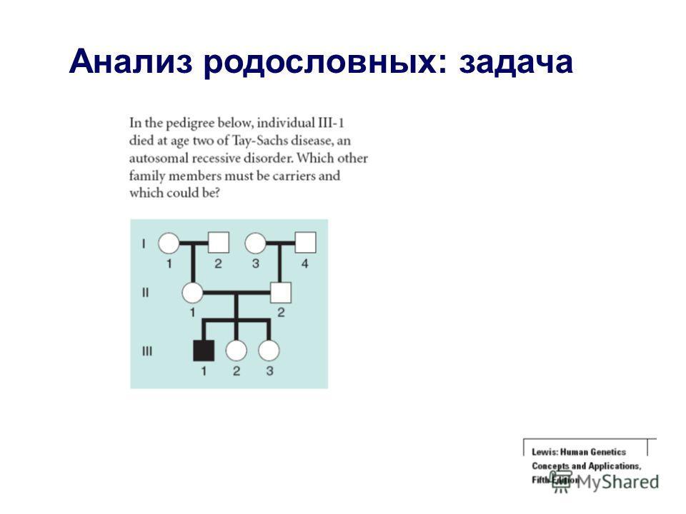 Анализ родословных: задача