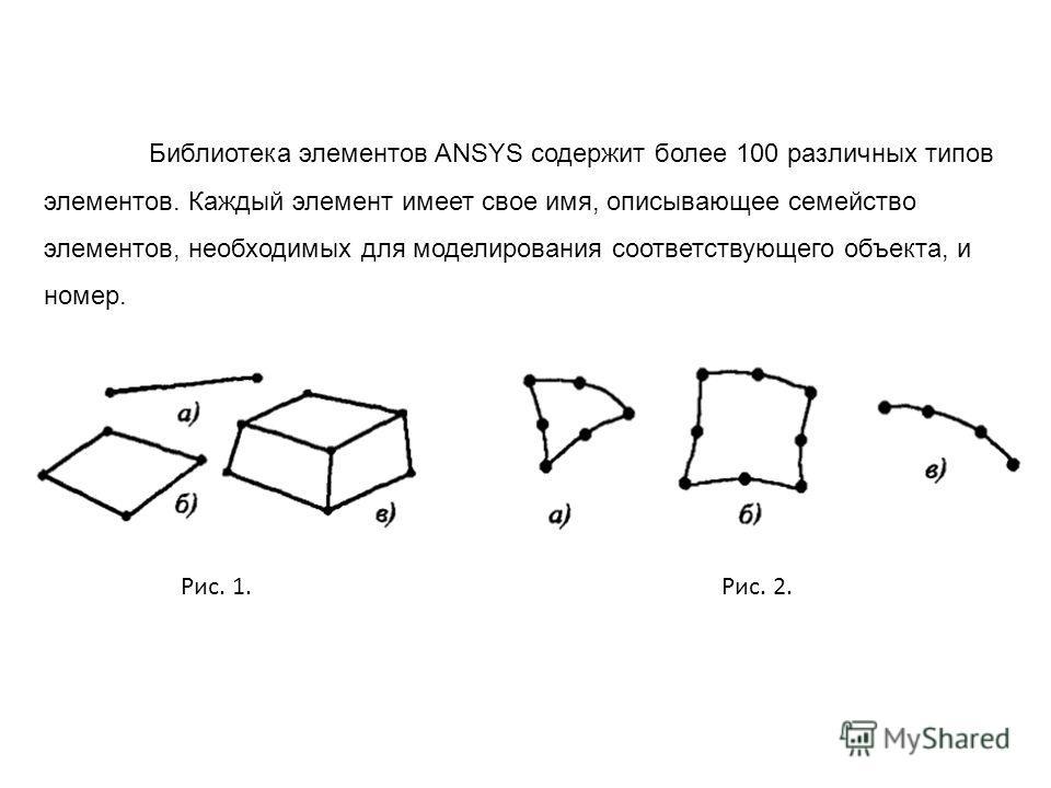 Библиотека элементов ANSYS содержит более 100 различных типов элементов. Каждый элемент имеет свое имя, описывающее семейство элементов, необходимых для моделирования соответствующего объекта, и номер. Рис. 1. Рис. 2.