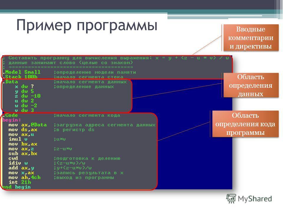 Пример программы Вводные комментарии и директивы Область определения данных Область определения кода программы