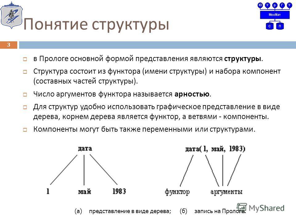 Понятие структуры в Прологе основной формой представления являются структуры. Структура со  стоит из функтора ( имени структуры ) и набора компонент ( составных частей структуры ). Число аргументов функтора называется арностью. Для структур удобно и