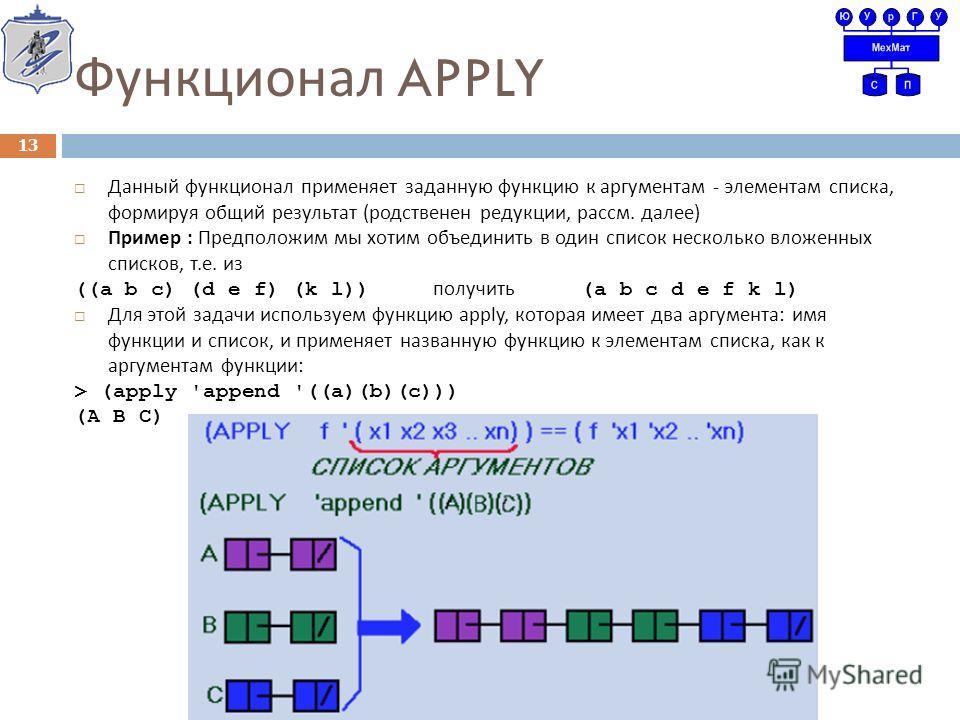 Функционал APPLY Данный функционал применяет заданную функцию к аргументам - элементам списка, формируя общий результат ( родственен редукции, рассм. далее ) Пример : Предположим мы хотим объединить в один список несколько вложенных списков, т. е. из