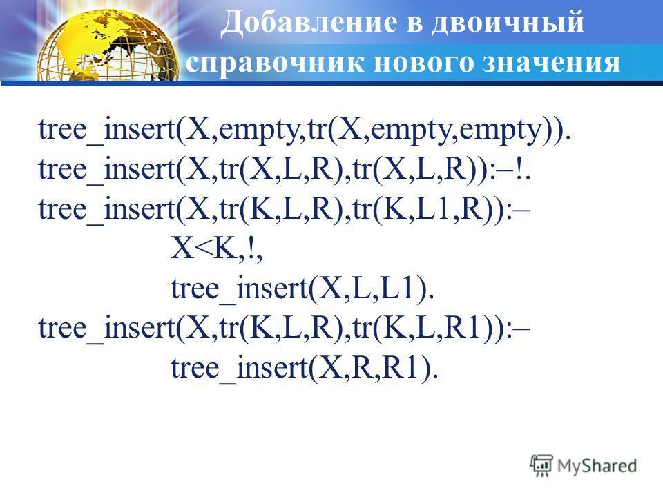 Добавление в двоичный справочник нового значения tree_insert(X,empty,tr(X,empty,empty)). tree_insert(X,tr(X,L,R),tr(X,L,R)):–!. tree_insert(X,tr(K,L,R),tr(K,L1,R)):– X
