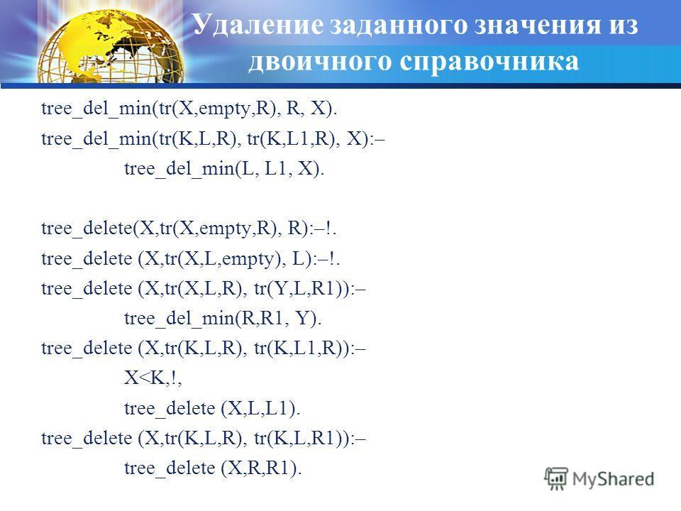 Удаление заданного значения из двоичного справочника tree_del_min(tr(X,empty,R), R, X). tree_del_min(tr(K,L,R), tr(K,L1,R), X):– tree_del_min(L, L1, X). tree_delete(X,tr(X,empty,R), R):–!. tree_delete (X,tr(X,L,empty), L):–!. tree_delete (X,tr(X,L,R)