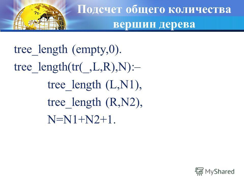 Подсчет общего количества вершин дерева tree_length (empty,0). tree_length(tr(_,L,R),N):– tree_length (L,N1), tree_length (R,N2), N=N1+N2+1.