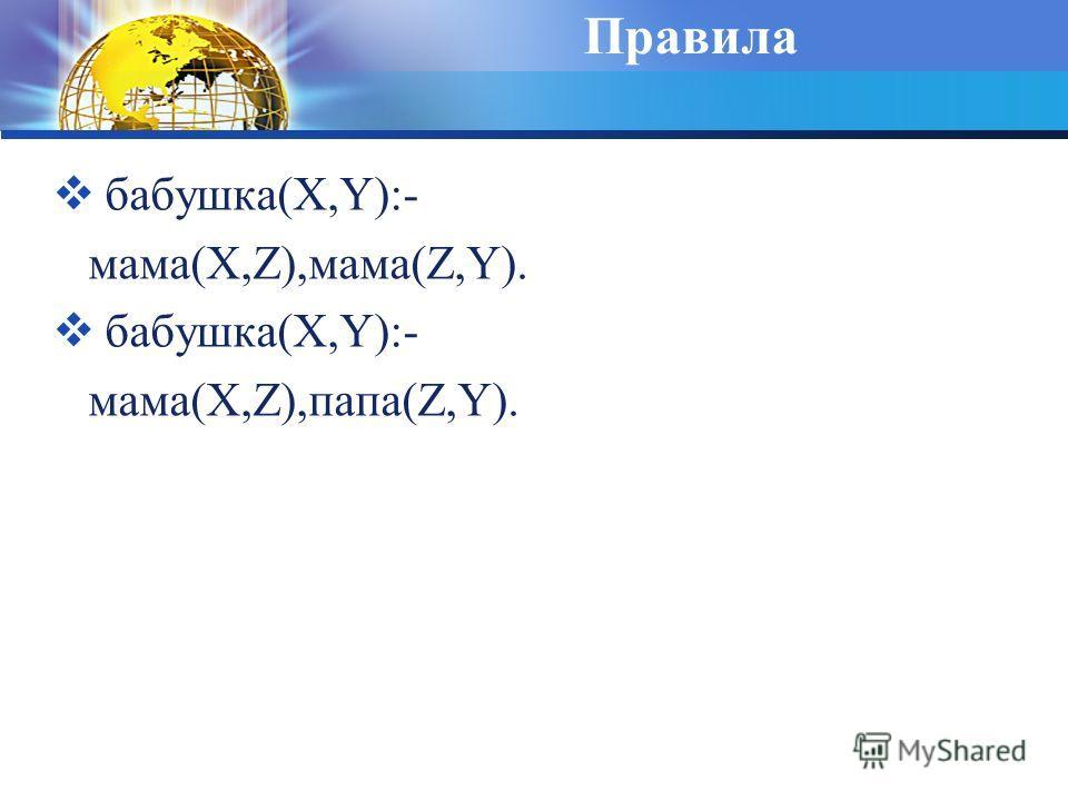 Правила бабушка(X,Y):- мама(X,Z),мама(Z,Y). бабушка(X,Y):- мама(X,Z),папа(Z,Y).