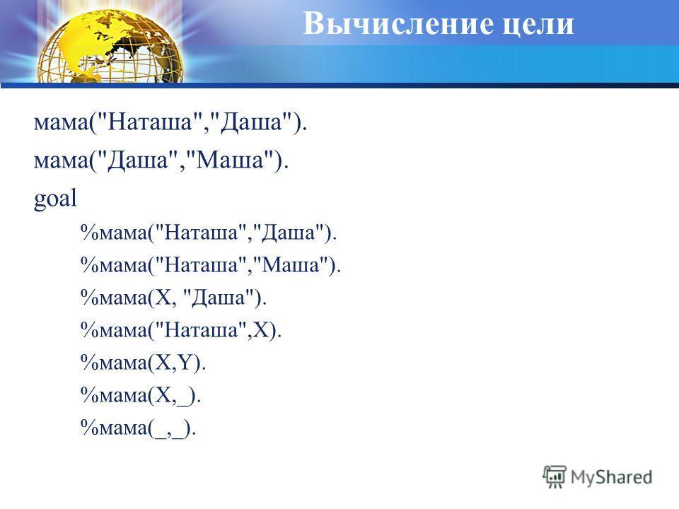 Вычисление цели мама(Наташа,Даша). мама(Даша,Маша). goal %мама(Наташа,Даша). %мама(Наташа,Маша). %мама(X, Даша). %мама(Наташа,X). %мама(X,Y). %мама(X,_). %мама(_,_).