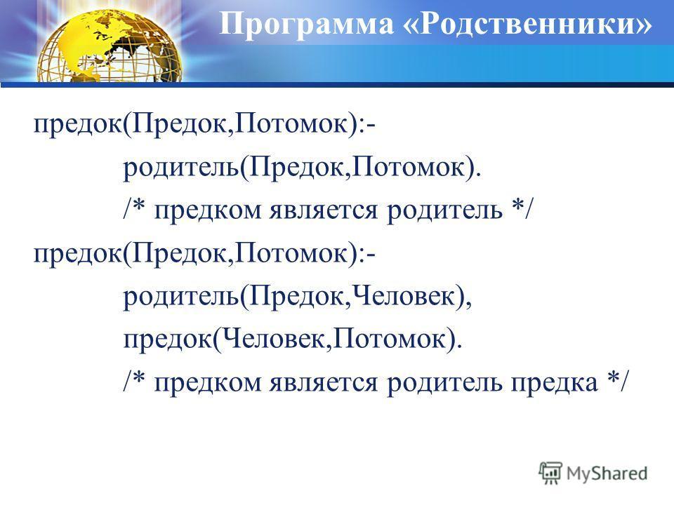 Программа «Родственники» предок(Предок,Потомок):- родитель(Предок,Потомок). /* предком является родитель */ предок(Предок,Потомок):- родитель(Предок,Человек), предок(Человек,Потомок). /* предком является родитель предка */