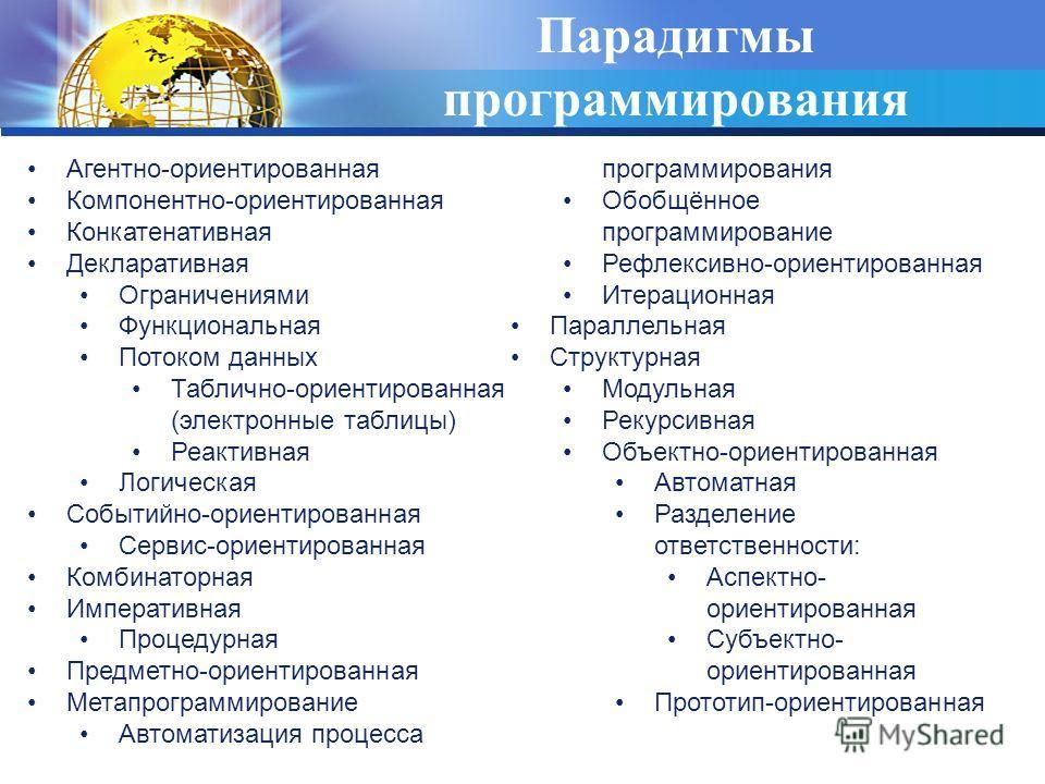 Парадигмы программирования Агентно-ориентированная Компонентно-ориентированная Конкатенативная Декларативная Ограничениями Функциональная Потоком данных Таблично-ориентированная (электронные таблицы) Реактивная Логическая Событийно-ориентированная Се