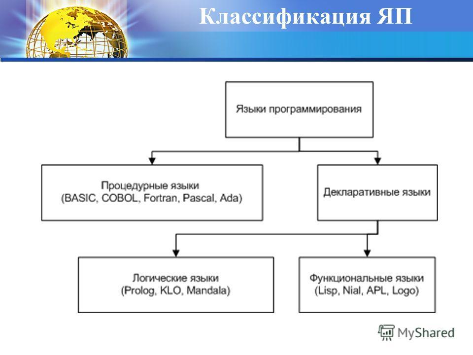Классификация ЯП