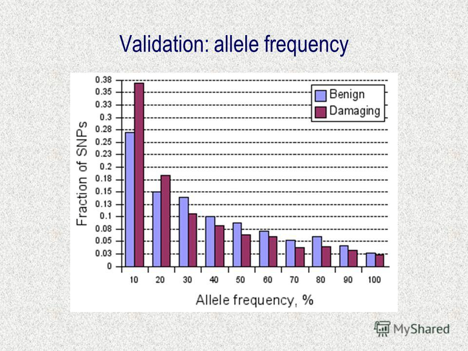 Validation: allele frequency