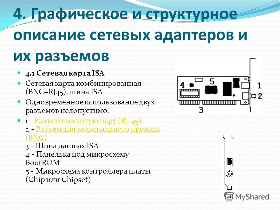 4. Графическое и структурное описание сетевых адаптеров и их разъемов 4.1 Сетевая карта ISA Сетевая карта комбинированная (BNC+RJ45), шина ISA Одновременное использование двух разъемов недопустимо. 1 - Разъем под витую пару (RJ-45) 2 - Разъем для коа