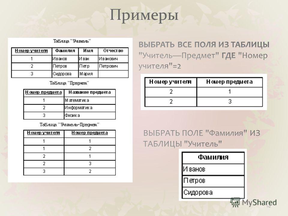 Примеры 10