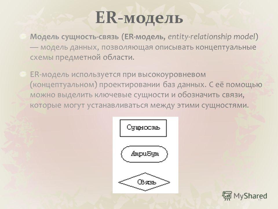 ER-модель 11