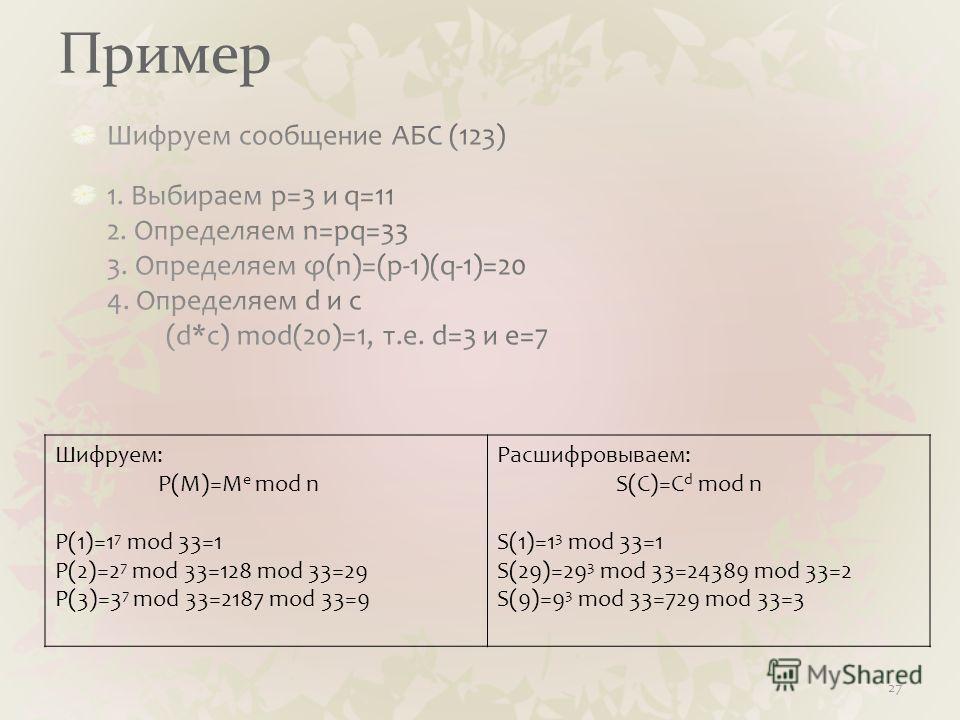Пример 27 Шифруем: P(M)=M e mod n P(1)=1 7 mod 33=1 P(2)=2 7 mod 33=128 mod 33=29 P(3)=3 7 mod 33=2187 mod 33=9 Расшифровываем: S(С)=С d mod n S(1)=1 3 mod 33=1 S(29)=29 3 mod 33=24389 mod 33=2 S(9)=9 3 mod 33=729 mod 33=3