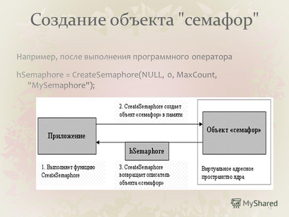 Создание объекта семафор 13