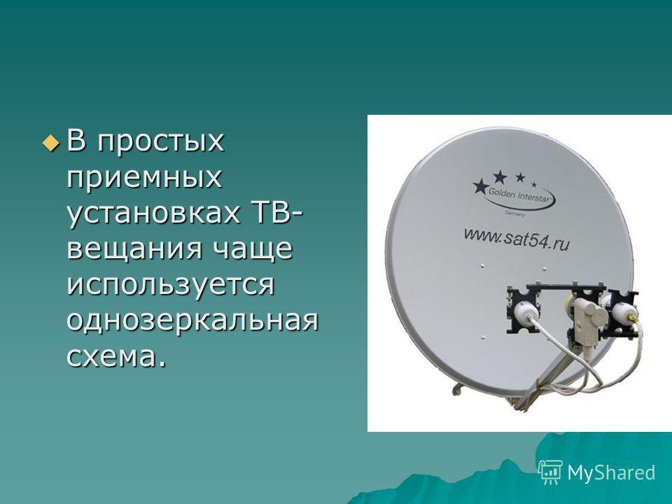 В простых приемных установках ТВ- вещания чаще используется однозеркальная схема. В простых приемных установках ТВ- вещания чаще используется однозеркальная схема.