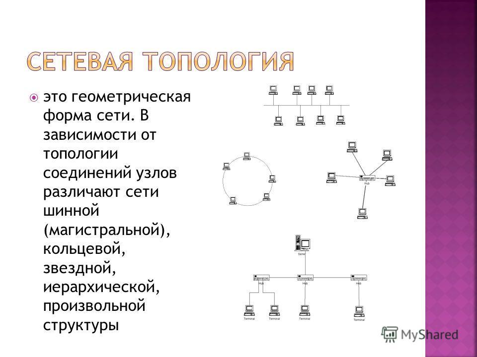 это геометрическая форма сети. В зависимости от топологии соединений узлов различают сети шинной (магистральной), кольцевой, звездной, иерархической, произвольной структуры
