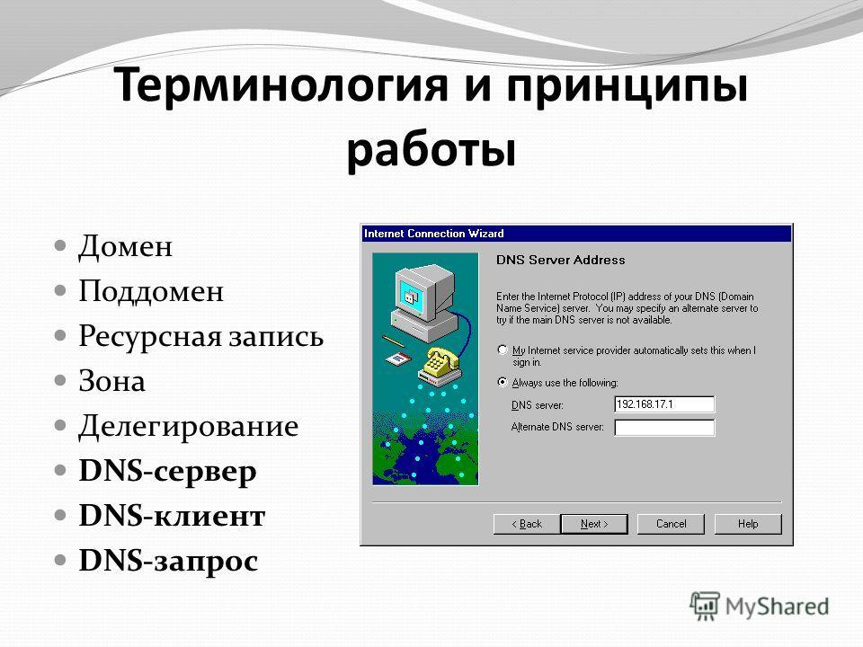 Терминология и принципы работы Домен Поддомен Ресурсная запись Зона Делегирование DNS-сервер DNS-клиент DNS-запрос