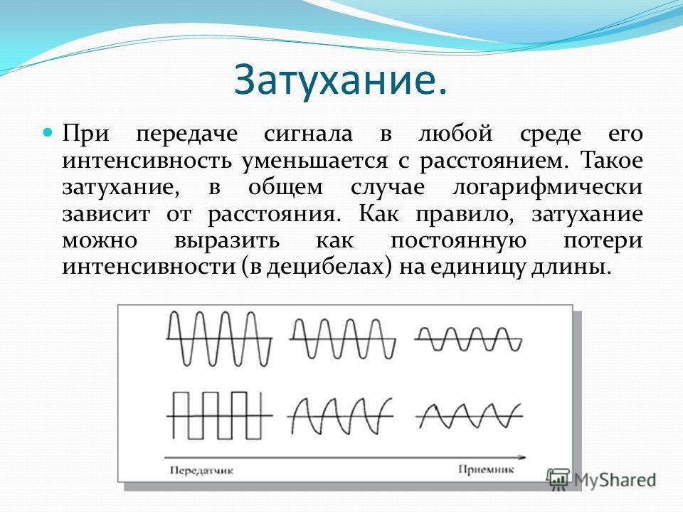 Затухание. При передаче сигнала в любой среде его интенсивность уменьшается с расстоянием. Такое затухание, в общем случае логарифмически зависит от расстояния. Как правило, затухание можно выразить как постоянную потери интенсивности (в децибелах) н