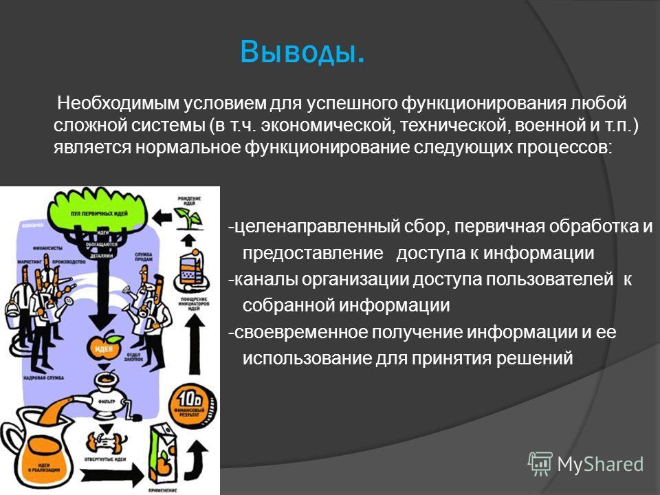 Выводы. Необходимым условием для успешного функционирования любой сложной системы (в т.ч. экономической, технической, военной и т.п.) является нормальное функционирование следующих процессов: -целенаправленный сбор, первичная обработка и предоставлен