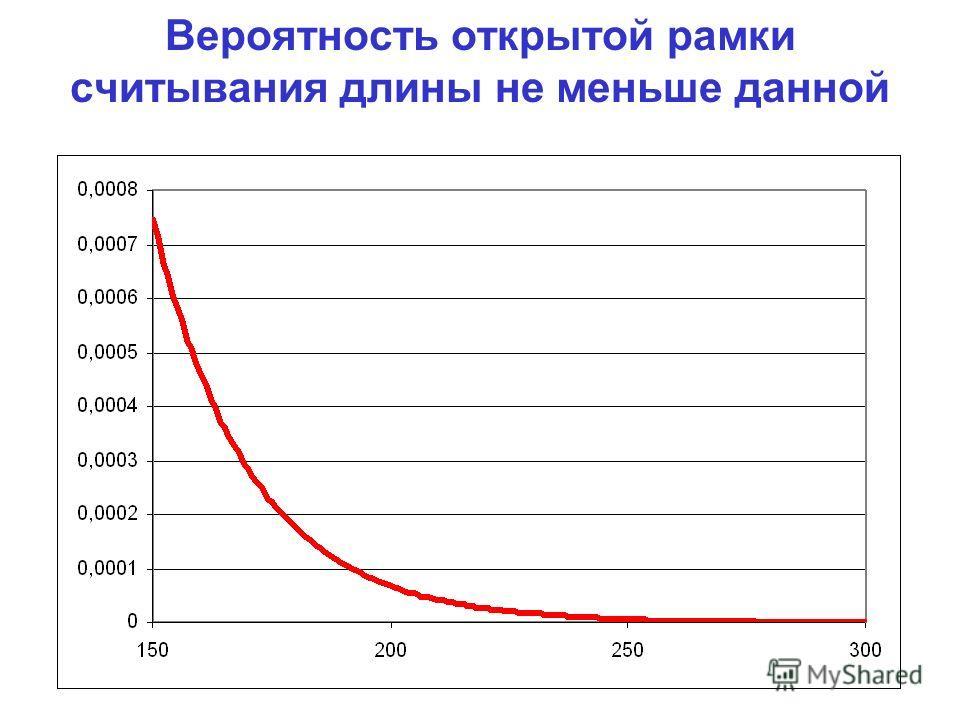 Вероятность открытой рамки считывания длины не меньше данной