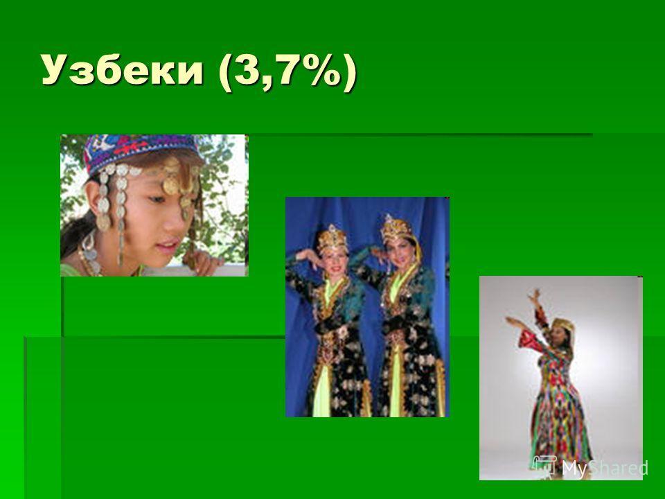 Узбеки (3,7%)