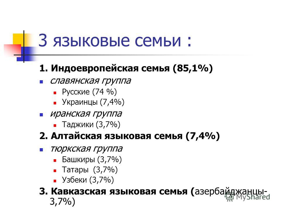 3 языковые семьи : 1. Индоевропейская семья (85,1%) славянская группа Русские (74 %) Украинцы (7,4%) иранская группа Таджики (3,7%) 2. Алтайская языковая семья (7,4%) тюркская группа Башкиры (3,7%) Татары (3,7%) Узбеки (3,7%) 3. Кавказская языковая с
