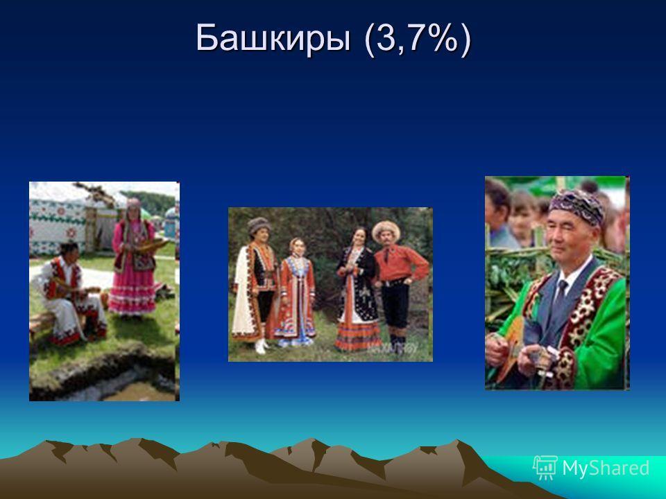 Башкиры (3,7%)