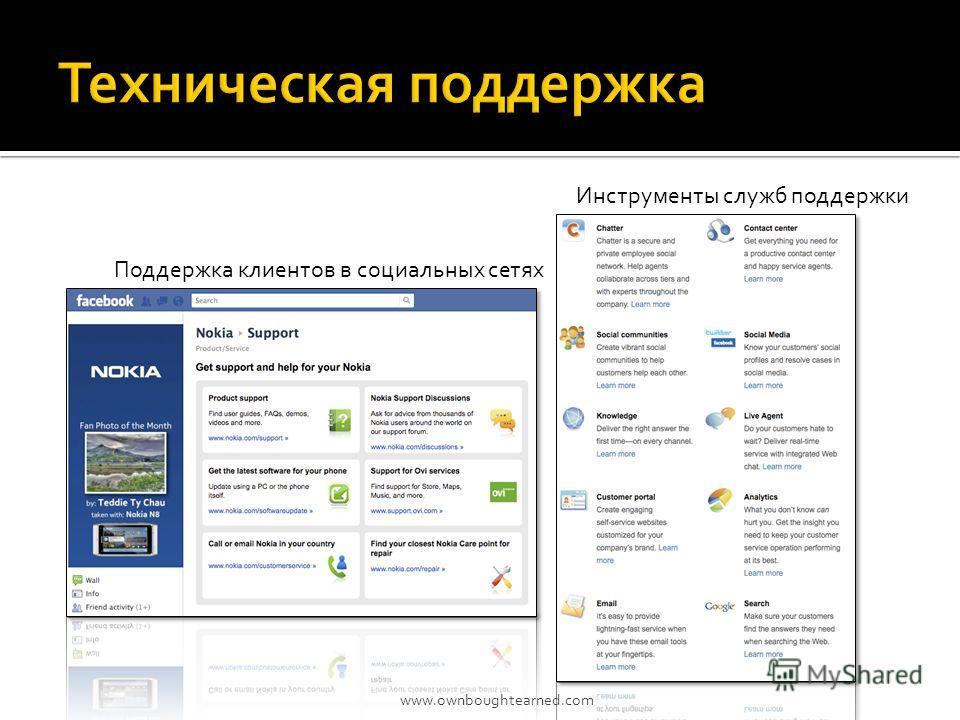 Поддержка клиентов в социальных сетях Инструменты служб поддержки www.ownboughtearned.com