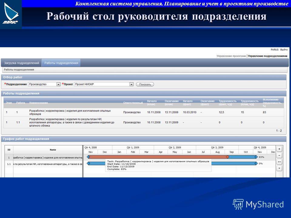 Комплексная система управления. Планирование и учет в проектном производстве Рабочий стол руководителя подразделения