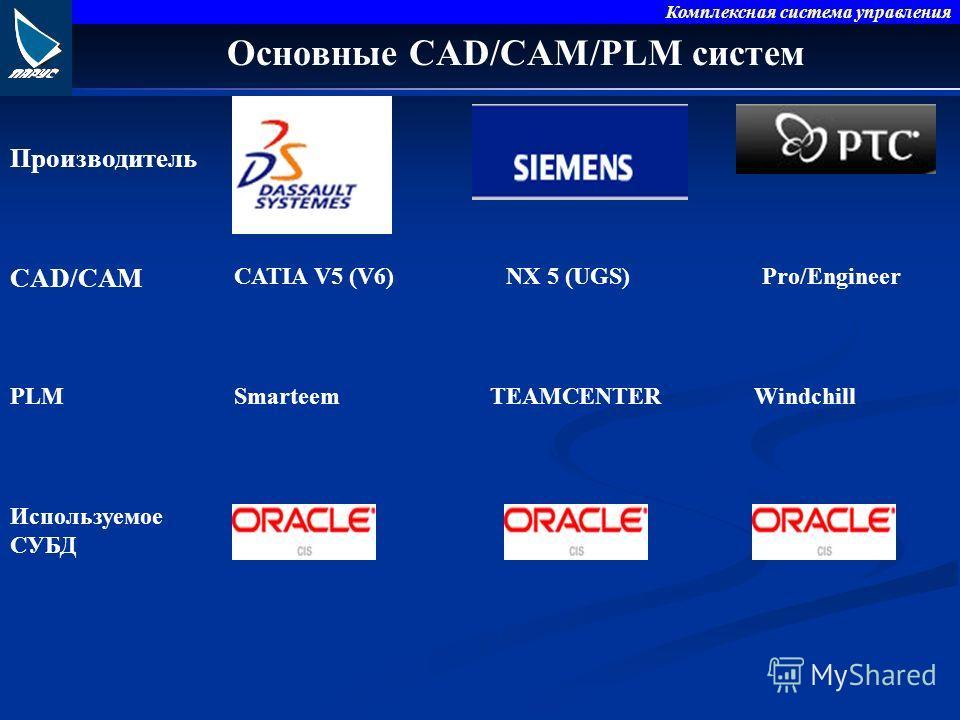 Комплексная система управления Основные СAD/CAM/PLM систем Pro/Engineer CAD/CAM PLM Используемое СУБД Производитель CATIA V5 (V6)NX 5 (UGS) SmarteemTEAMCENTERWindchill
