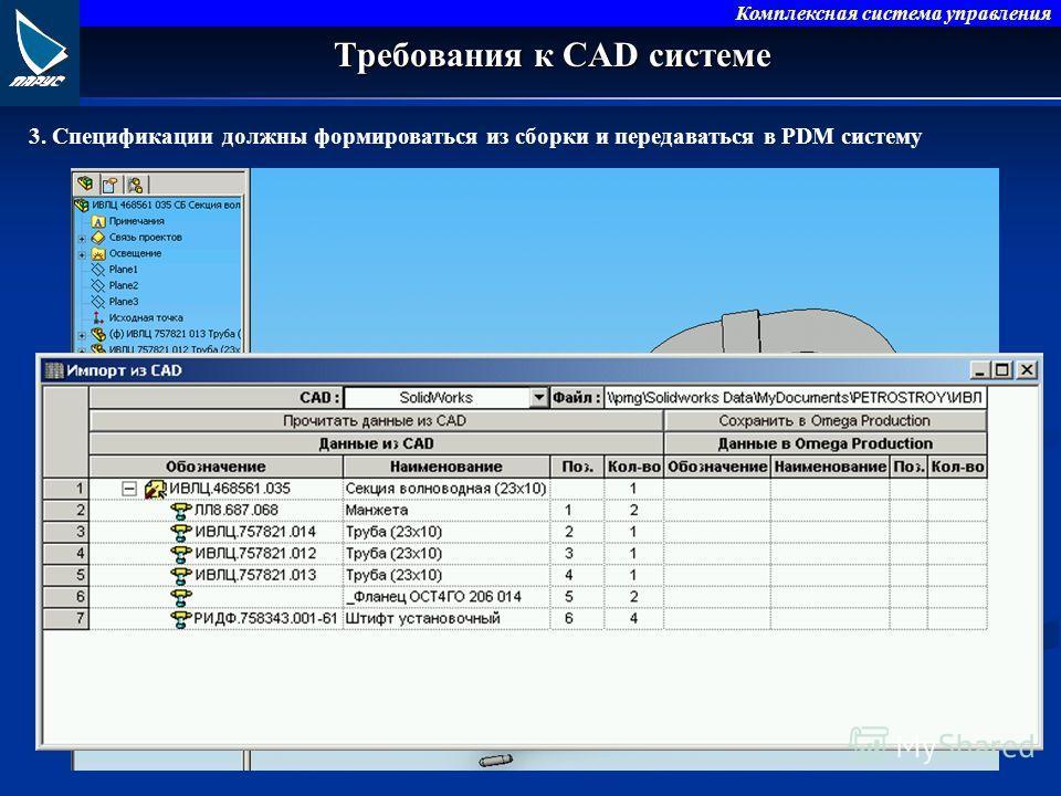 Комплексная система управления Требования к CAD системе 3. Спецификации должны формироваться из сборки и передаваться в PDM систему