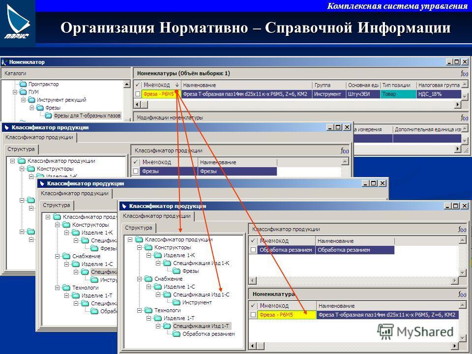 Комплексная система управления Организация Нормативно – Справочной Информации