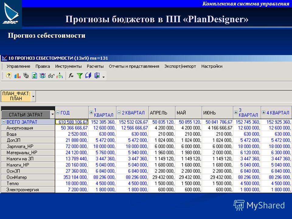 Комплексная система управления Прогнозы бюджетов в Прогнозы бюджетов в ПП «PlanDesigner» Прогноз себестоимости
