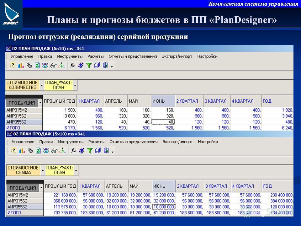 Комплексная система управления Планы и прогнозы бюджетов в Планы и прогнозы бюджетов в ПП «PlanDesigner» Прогноз отгрузки (реализации) серийной продукции