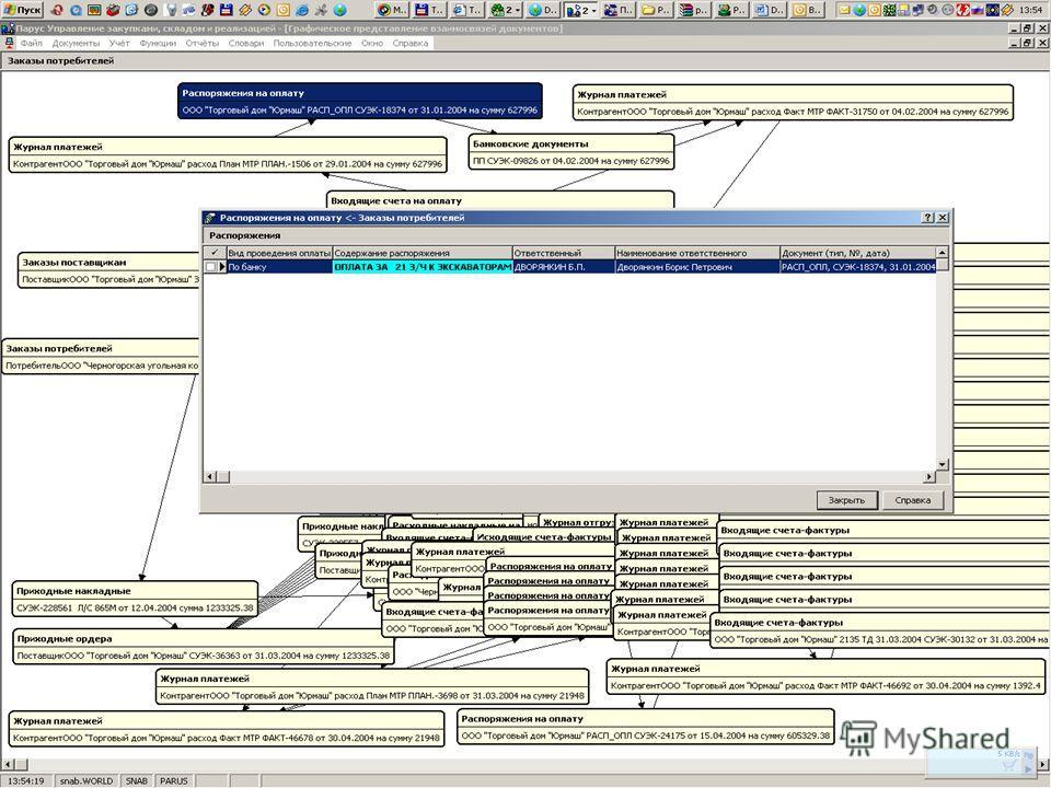 Схема документооборота