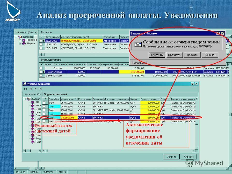 Плановый платеж с истекшей датой Автоматическое формирование уведомления об истечении даты Анализ просроченной оплаты. Уведомления