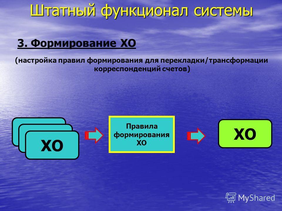 Штатный функционал системы 3. Формирование ХО ХО Правила формирования ХО (настройка правил формирования для перекладки/трансформации корреспонденций счетов)