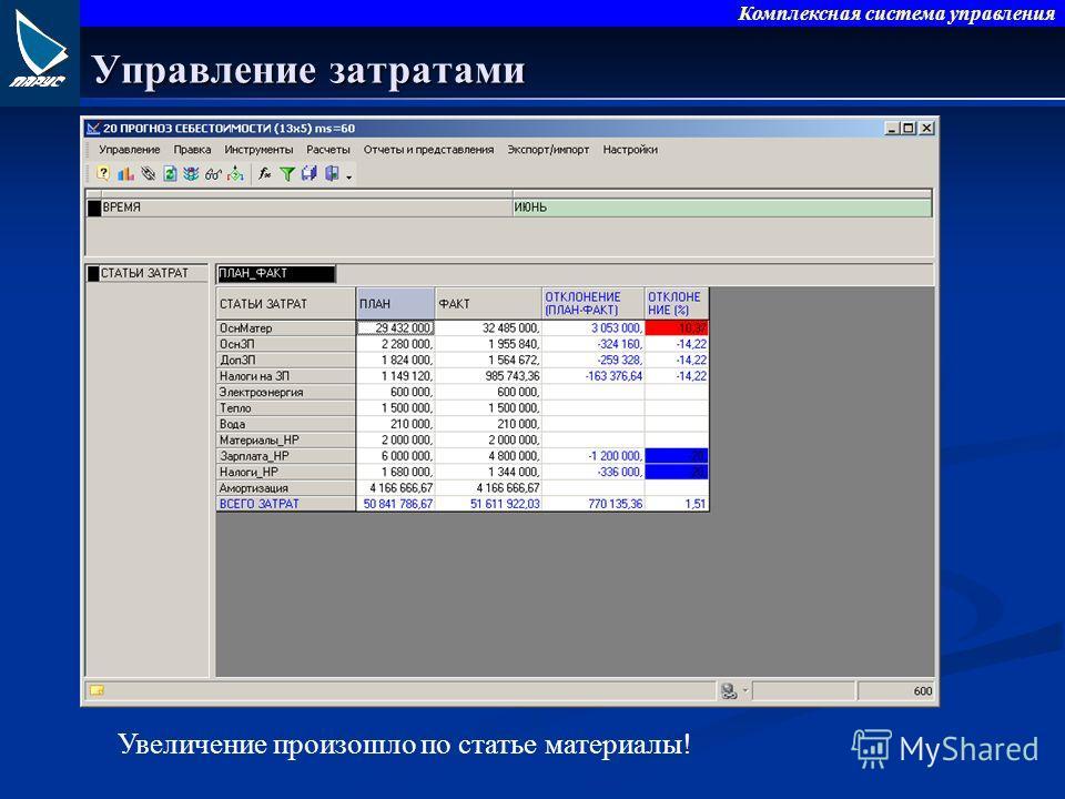Комплексная система управления Управление затратами Увеличение произошло по статье материалы!