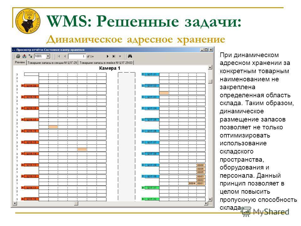 WMS: Решенные задачи: Динамическое адресное хранение При динамическом адресном хранении за конкретным товарным наименованием не закреплена определенная область склада. Таким образом, динамическое размещение запасов позволяет не только оптимизировать