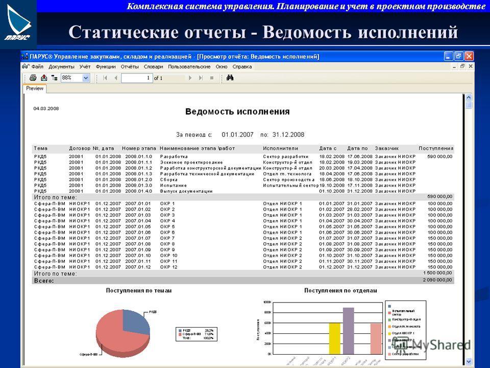 Комплексная система управления. Планирование и учет в проектном производстве Статические отчеты - Ведомость исполнений