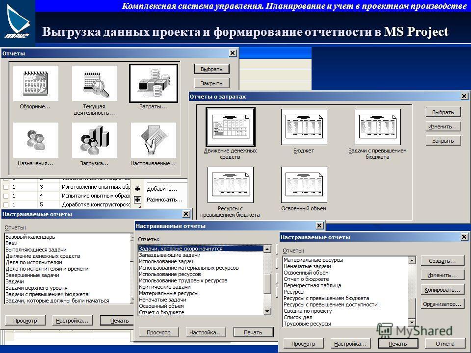 Комплексная система управления. Планирование и учет в проектном производстве Выгрузка данных проекта и формирование отчетности в MS Project