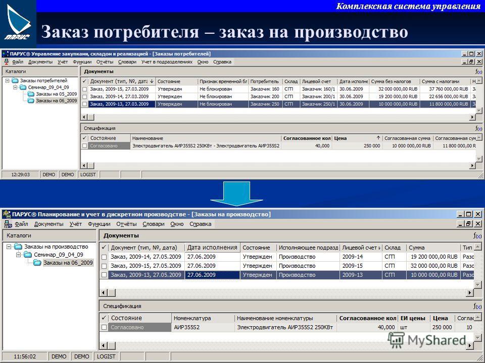 Комплексная система управления Заказ потребителя – заказ на производство