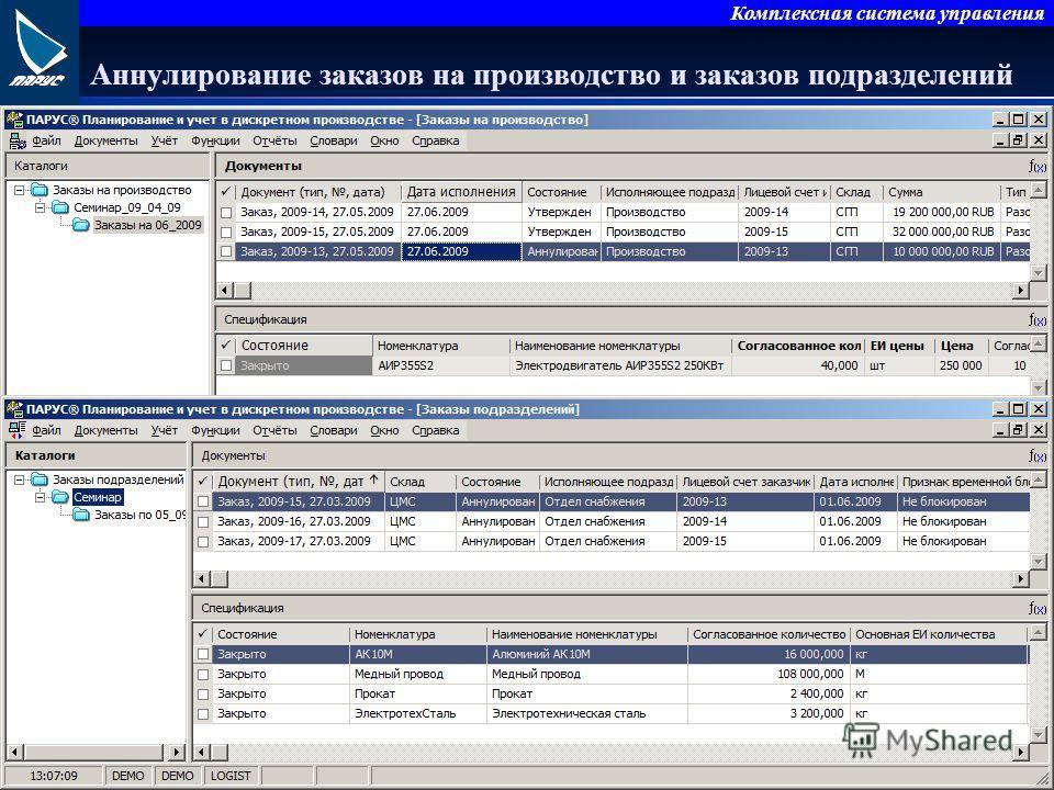 Комплексная система управления Аннулирование заказов на производство и заказов подразделений