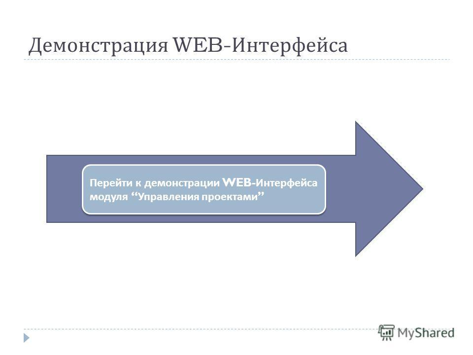 Демонстрация WEB- Интерфейса Перейти к демонстрации WEB- Интерфейса модуля Управления проектами Перейти к демонстрации WEB- Интерфейса модуля Управления проектами