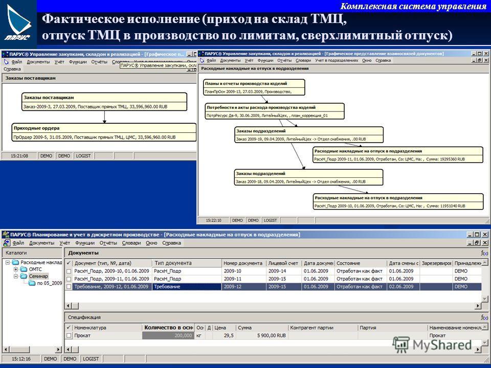 Комплексная система управления Фактическое исполнение (приход на склад ТМЦ, отпуск ТМЦ в производство по лимитам, сверхлимитный отпуск)