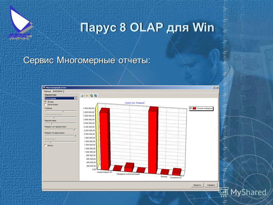 Парус 8 OLAP для Win Сервис Многомерные отчеты: