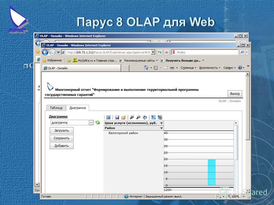 Парус 8 OLAP для Web r Отдельное приложение для WEB